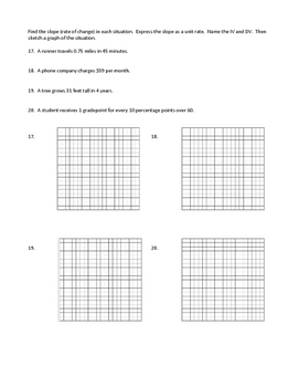 Slope practice using points graphs equations word problems