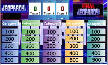 Smart Notebook Jeopardy Game Template with editable questions and ...