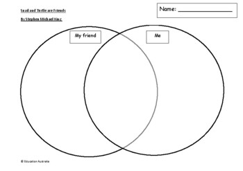 Free Venn Diagram Template For Powerpoint Free Family Tree