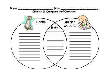 Socks by Beverly Cleary Compare and Contrast Characters by