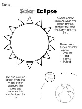 Solar Eclipse Craft & Coloring Sheet by First Grade