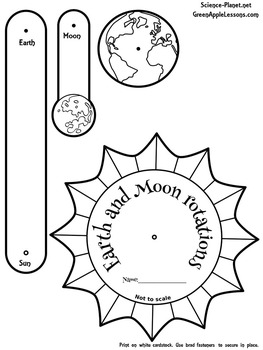 Solar System Worksheet Activity by Green Apple Lessons