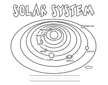 Solar System Planet Tracing Facts Book by Dianna DiBenedetto Clarke