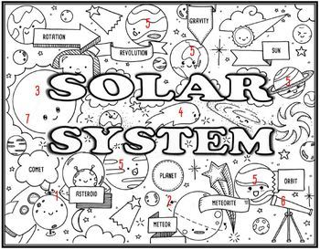 Solar System Seek and Find Science Doodle Page by EzPz