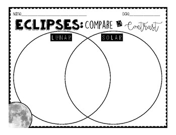 Solar and Lunar Eclipses (Compare and Contrast) by
