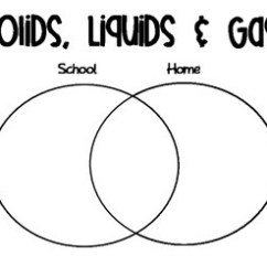 Diagram Of Solid Liquid And Gas Chrysler Sebring Wiring Diagrams Solids Liquids Gases Venn By Nancy Walker Tpt