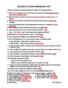 Solubility Curve Worksheet By Gary Edelman  Teachers Pay Teachers