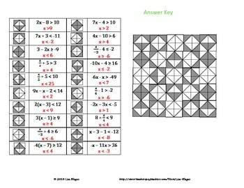 Solving 2 step Inequalities Fun Puzzle with or without