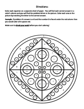 Solving Multi Step Equations Coloring Worksheet By Gordon