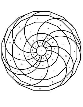 Solving One-Step Equations Worksheet ( Multiplication