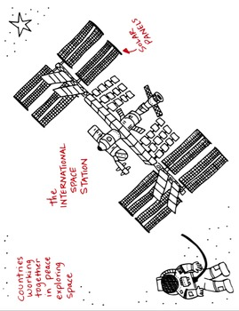 Space Exploration Interactive Notebook BUNDLE by Science