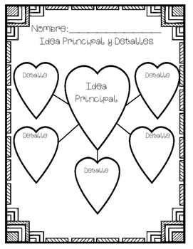 In Spanish / Posters and Graphic Organizers {Comprensión