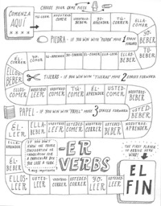 Spanish er verbs game board verb conjugation practice no prep verbos also rh teacherspayteachers