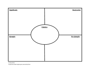 Spanish Frayer Model Vocabulary Graphic Organizer by Gina