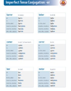 Spanish imperfect tense conjugation charts for regular verbs blank also rh teacherspayteachers