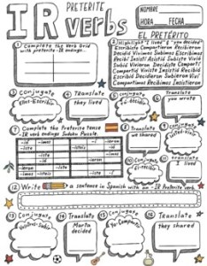 Spanish preterite ir verb worksheet conjugation translation no prep practice also rh teacherspayteachers