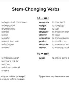 Spanish stem changing verbs grammar activities also by made easy rh teacherspayteachers