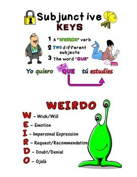 Spanish Subjunctive WEIRDO Notes by Spanish Resource Shop  TpT