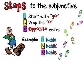 Spanish Subjunctive WEIRDO Notes and Practice Powerpoint BUNDLE  TpT