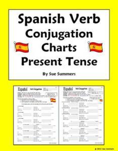 Spanish verb conjugation charts present tense also by sue summers tpt rh teacherspayteachers