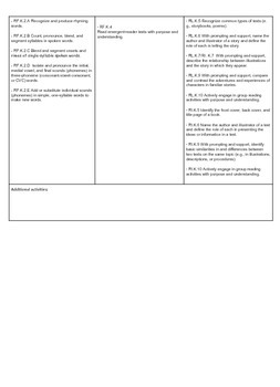 Special Education Guided Reading Lesson Plan Template