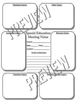 Special Education IEP Meeting Notes Template Fillable