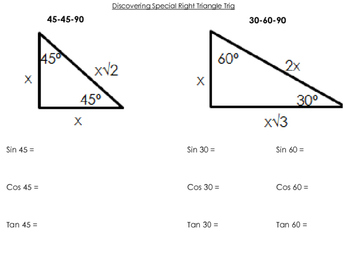 Special Right Triangle Trig Notes and Flashcards by A