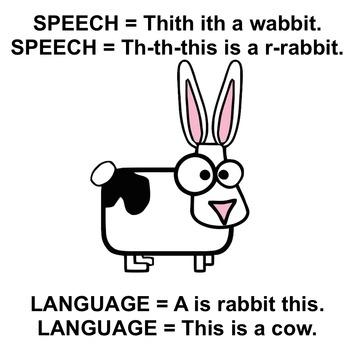 Speech Bunny / Language Bunny (Visual Aid for explaining