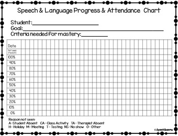 Speech Therapy Progress, Attendance, Planning, Scheduling