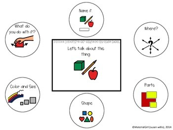 Speech Therapy Visual Aid for describing attributes