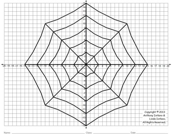 Spider Web (Middle School), Coordinate Graphing