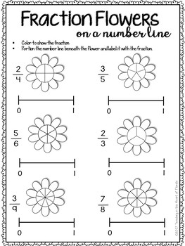 Math Review Worksheets by Teaching in the Heart of Florida