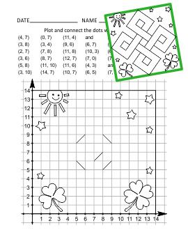 St Patrick's Day Coordinate Graphing and Coloring Page