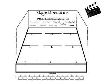 stage directions diagram speco water temp gauge wiring printable by tickled 2 teach teachers pay