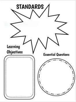 Standards, Learning Objectives, Essential Questions by