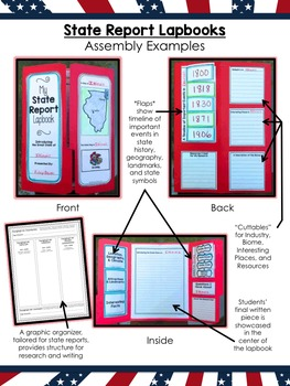 State Report  State Lapbook Freebie by Kikis Classroom  TpT