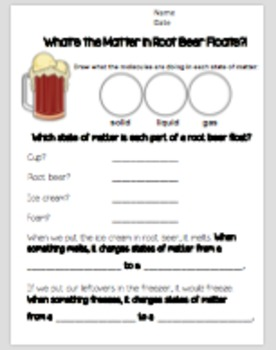 States of Matter Lab: Root Beer Floats! by Nacho Average