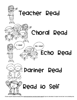 Steps for Repeated Reading Poster K-2 Teacher Read, Choral