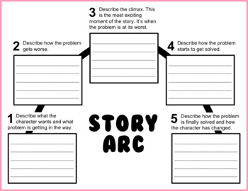 Story Arc Graphic Organizer (with completed examples) by