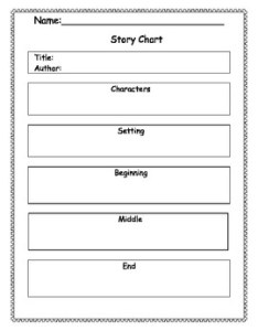 Story chart for any character setting beginning middle end also by rh teacherspayteachers