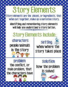 Story elements anchor chart blue polka dot also teaching resources teachers pay rh teacherspayteachers