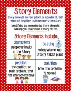Story elements anchor chart red polka dot also teaching resources teachers pay rh teacherspayteachers