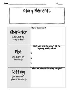 Story elements chart also by patty jo glatz teachers pay rh teacherspayteachers