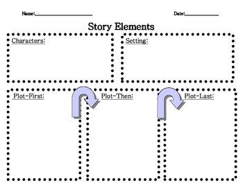 Story Elements Organizer- Characters, Setting, Plot by