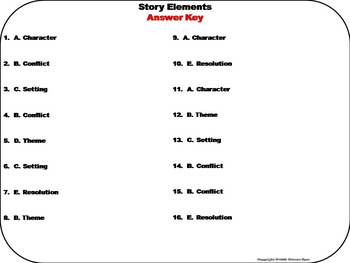 Story Elements Task Cards 3rd 4th 5th Grade Character