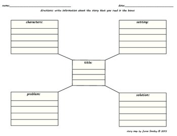 Story Map Graphic Organizer (characters, setting, title
