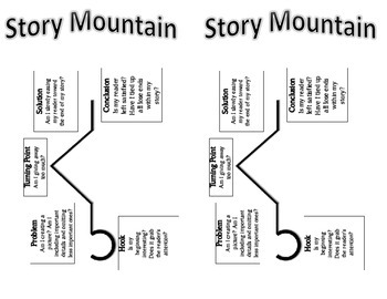 Story Mountain for Interactive Writing Notebook by