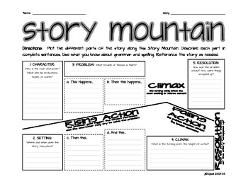 plot diagram fill in iec power cord wiring story mountain or parts of a graphic organizer by lyon | tpt