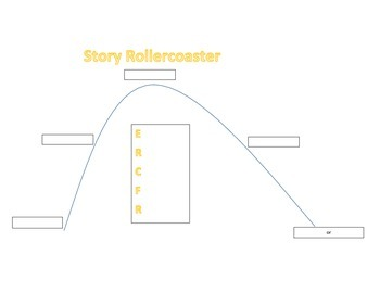Story Rollercoaster (Plot Diagram Graphic Organizer) by
