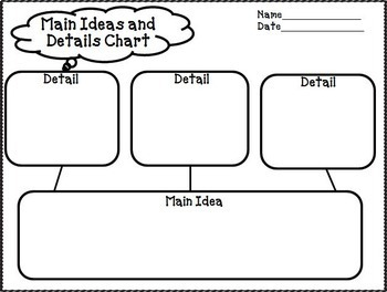 Storytown 5th Grade Bundle ~ Themes 4-5-6 Supplemental